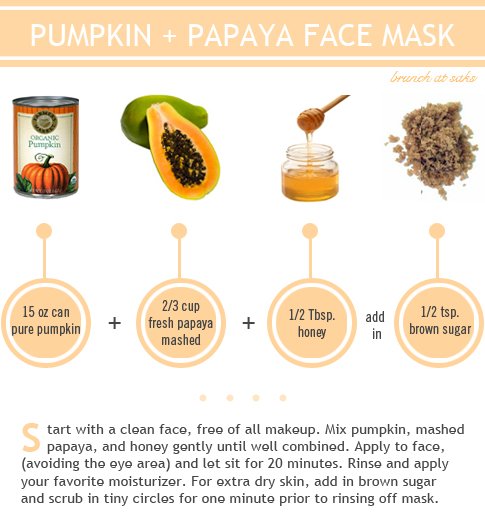 2-homemade-beauty-pumpkin-papaya-enzyme-face-mask